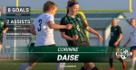 Spring Sports Senior Athlete Spotlight – Corinne Daise