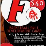 Boys Basketball – Youth Basketball Skill Development Camp – Ages 4,5,6 graders