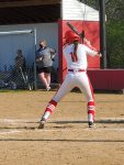 Softball splits over spring break