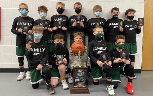 4th Grade Boys Basketball Season Wrap-Up