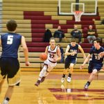 Milford Boys Basketball Summer Youth Camps