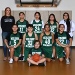 2019 Middle School Girls Basketball Team