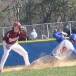 Spring Sports Opening Week