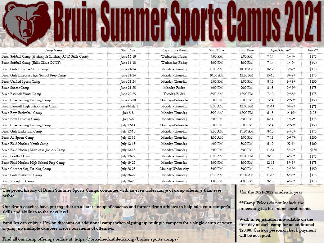 2021 Bruin Summer Sports Camp Schedule Released!