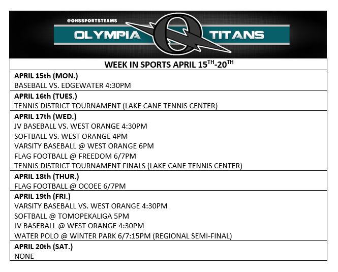 WEEK IN SPORTS: APRIL 15TH-20TH