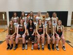 Girls Basketball Highlight Videos