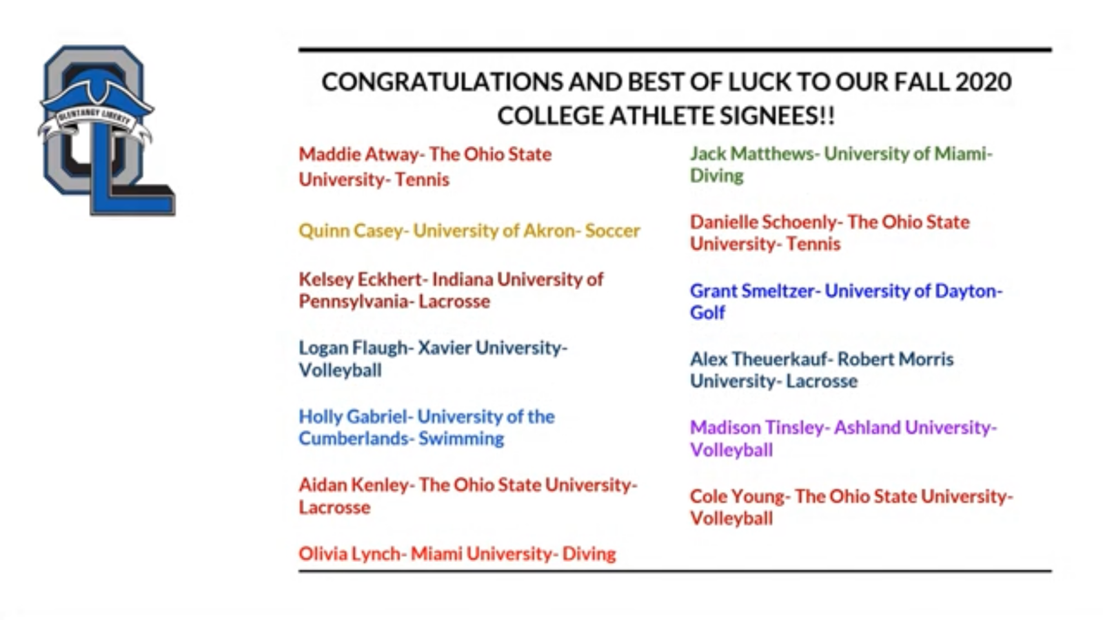 Liberty High School Fall 2020 Signing Day