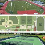State of the Art Athletic Facilities