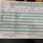 Boys Varsity Basketball falls to Derby 55 – 50