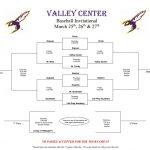 VC Baseball & Softball Updates for Friday! BB @ 1pm & SB @ 4pm