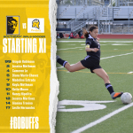 Here is your starting line up vs Nickerson! #GoBuffs