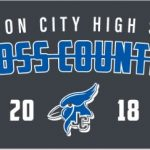 Centennial League Cross Country Meet Results