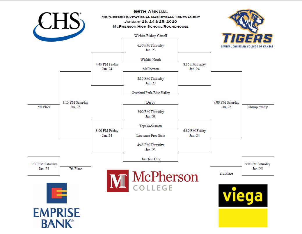 McPherson Invitational Tournament bracket released