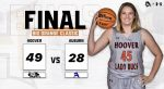 Big Orange Classic – Girls Varsity Basketball beats Auburn 49 – 28