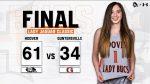 Lady Jags Classic – Girls Varsity Basketball beats Guntersville 61 – 34