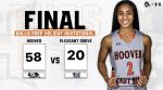 BallN Prep Holiday Invitational – Girls Varsity Basketball beats Pleasant Grove 58 – 20