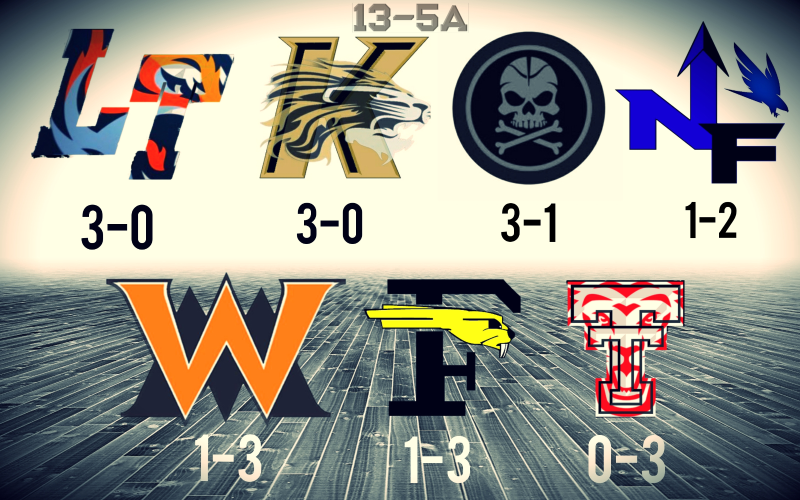 13-5A Standings after 2 Weeks