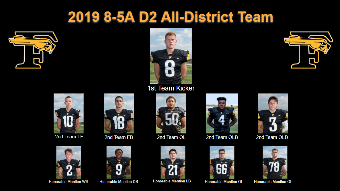 Forney Football All-District Team 2019