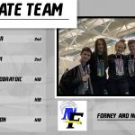 FISD Divers Make All-State Team