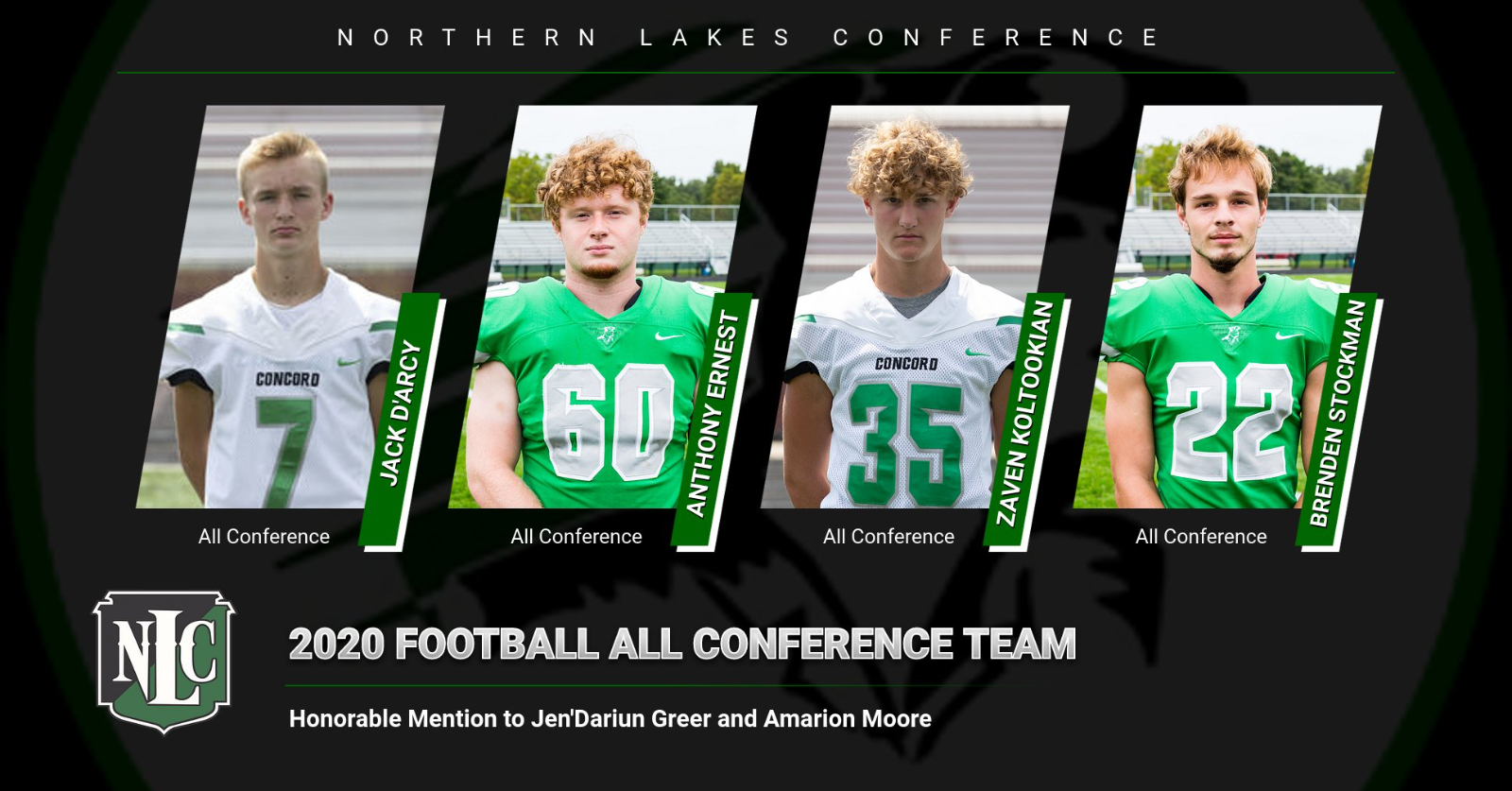 2020 Football All Conference Team
