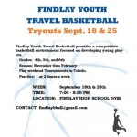 Findlay Youth Basketball Tryout