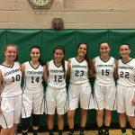 Coronado High School Girls Junior Varsity Basketball beat Mira Mesa High School 34-24