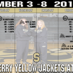 Athletics Schedule for December 3-8!