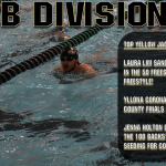 Top Finishers from Cobb Divisionals!