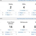 Girls Varsity Softball beats Stoughton 12 – 2
