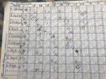 Boys Varsity Baseball beats Darlington 8 – 7