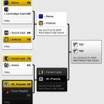 Saint Francis High School Boys Varsity Basketball beat Coon Rapids High School 69-57