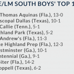 Knights Ranked by Nike/LM South Region Poll #8