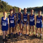 Boys Cross Country Hare & Hounds Results