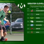 Greater Cleveland Conference Tournament – Boys Tennis Final Standings