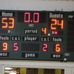 Girls Basketball Results!!