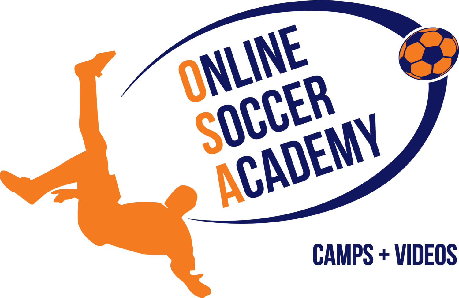 Announcing High Quality Instructional Soccer Camp!