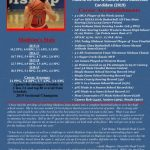 Madison Jones – Indiana All-Star and Miss Basketball Candidate