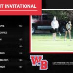 Lady Stars finish 5th in Southmont Invitational