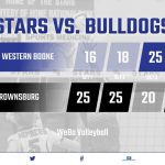 Stars outmatched by the Bulldogs