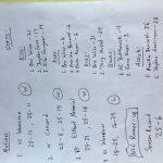 Girls Junior Varsity Volleyball beats Wawasee 2 – 0