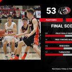 ICYMI: Home Opener Win vs Concordia Lutheran 53 – 50