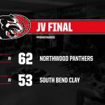 ICYMI: Boys Junior Varsity Basketball beats South Bend Clay 62 – 53
