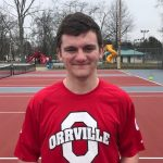 Red Rider Tennis Continues Winning Ways