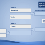 2020 IHSAA 2A Girls' Basketball Sectional #39