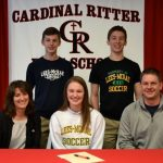 Malatestinic Signs to Lees-McRae College