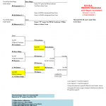 Finals Are Set – Softball Region Playoff Bracket