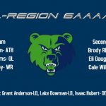 All Region Grizzlies – Football