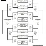 N2Hoops Tournament Today-Wednesday