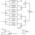 Bracket for the 2019 Ladies Classic Basketball Tournament