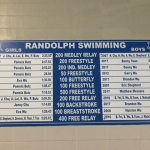Newly Updated Swim Record Board